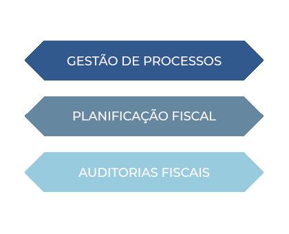 Serviços de Assessoria fiscal